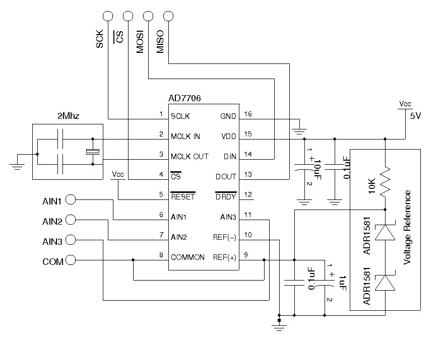 Внешний АЦП   Аппаратная платформа Arduino