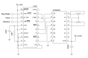 Unipolar Motor Controller Using L297 and ULN2003