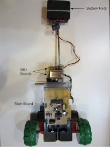 Finished Balancing Robot