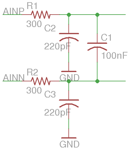 Low-pass filter in non-EE, software API contexts