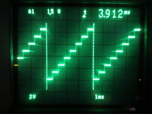 Staircase Waveform