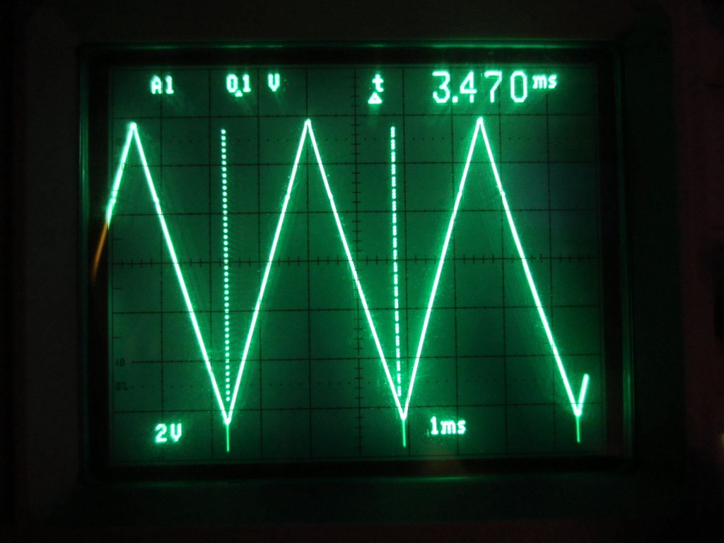 Kerry D Wong Blog Archive Yet Another Semiconductor V I Curve Triangular Wave Generator Waveform