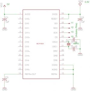 MCP3903_Test